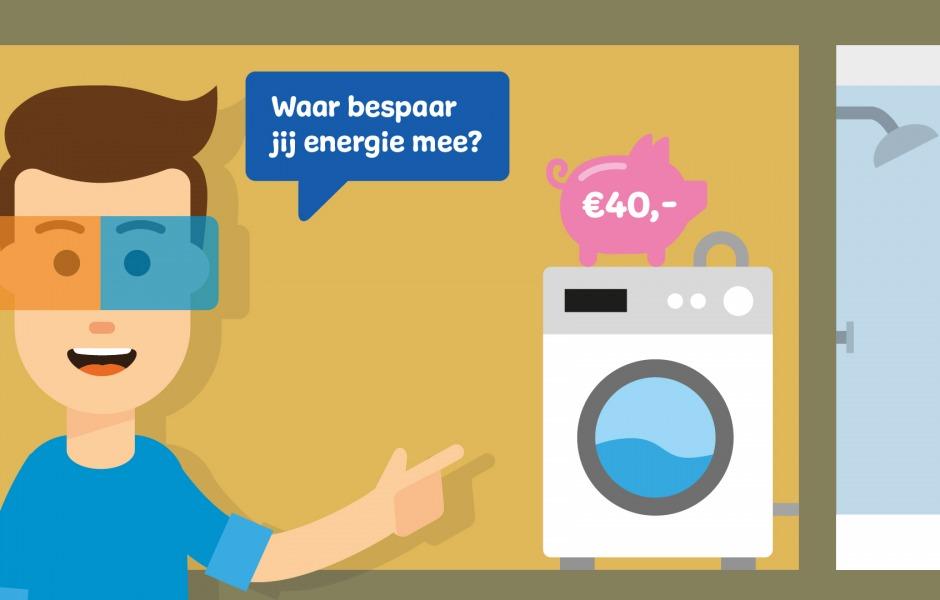 energiezuinige wasmachine
